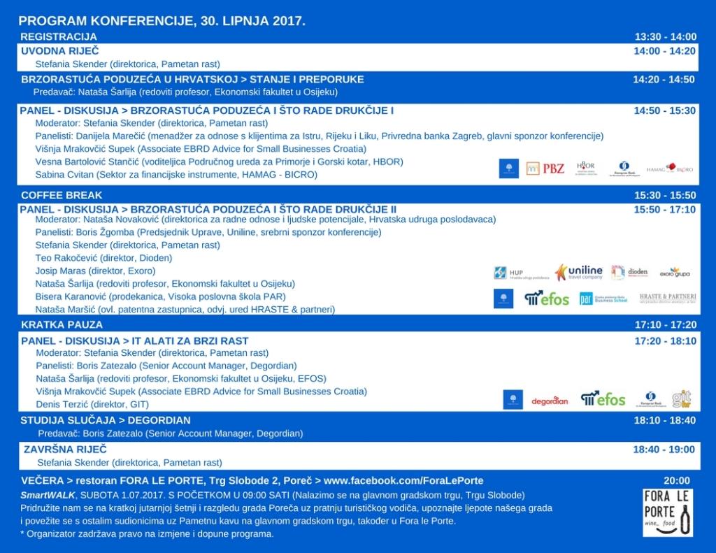 Pametan rast_Konferencije_BROŠURA_30062017